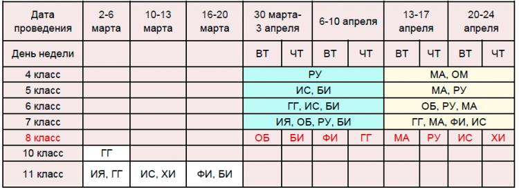 Расписание ВПР 2020